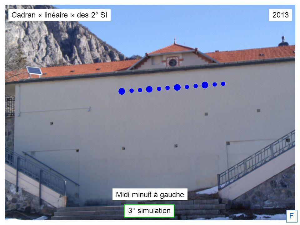 3° simulation F Cadran « linéaire » des 2° SI Midi minuit à gauche 2013