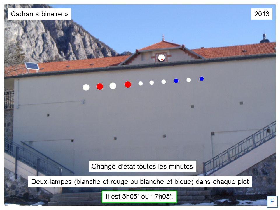 Il est 5h05 ou 17h05. F Cadran « binaire » Deux lampes (blanche et rouge ou blanche et bleue) dans chaque plot Change détat toutes les minutes 2013