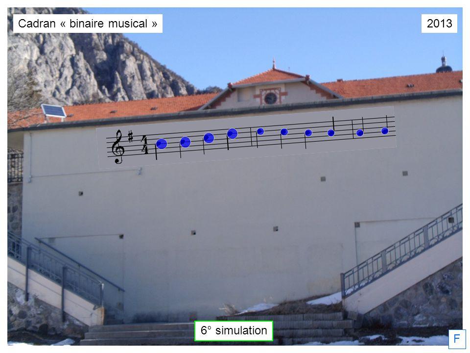 F Cadran « binaire musical » 6° simulation 2013