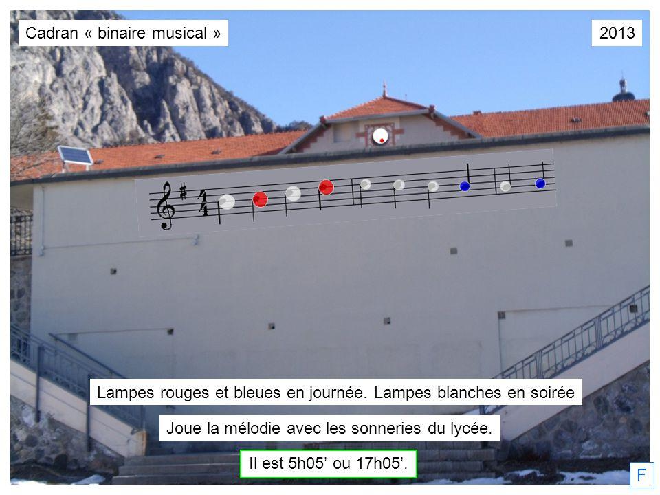 Il est 5h05 ou 17h05. F Joue la mélodie avec les sonneries du lycée. Lampes rouges et bleues en journée. Lampes blanches en soirée Cadran « binaire mu