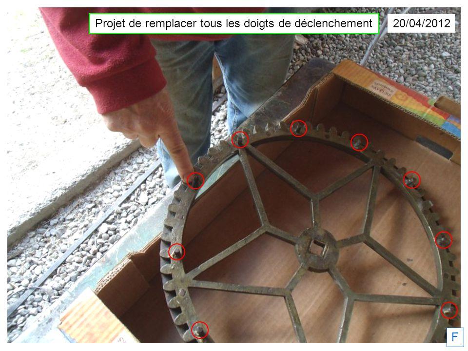 Projet de remplacer tous les doigts de déclenchement F 20/04/2012