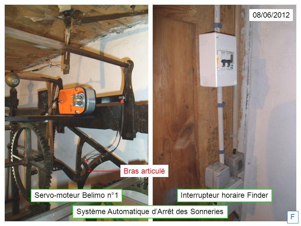 F Système Automatique dArrêt des Sonneries Servo-moteur Belimo n°1Interrupteur horaire Finder Bras articulé 08/06/2012