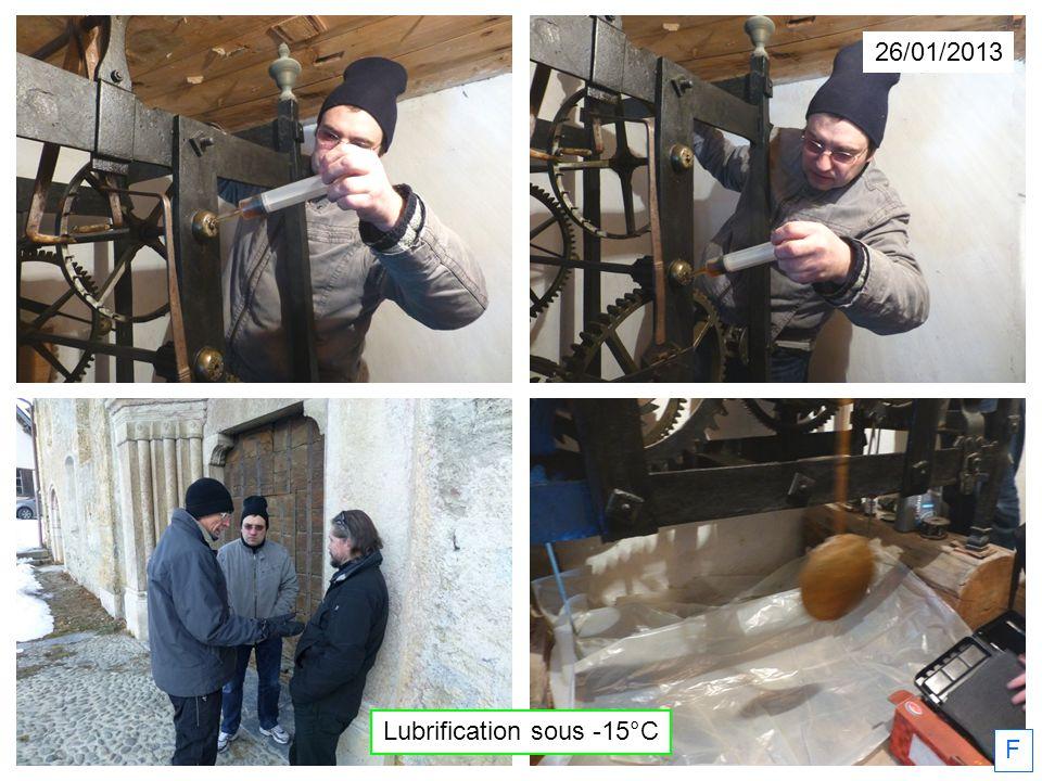F 26/01/2013 Lubrification sous -15°C