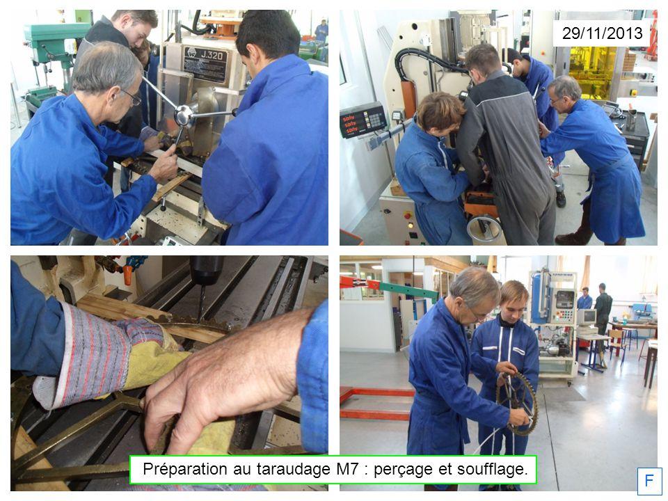 29/11/2013 Préparation au taraudage M7 : perçage et soufflage. F