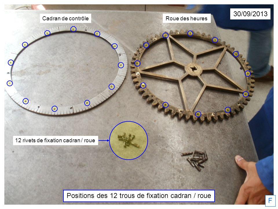 Positions des 12 trous de fixation cadran / roue F 12 rivets de fixation cadran / roue Cadran de contrôleRoue des heures 30/09/2013