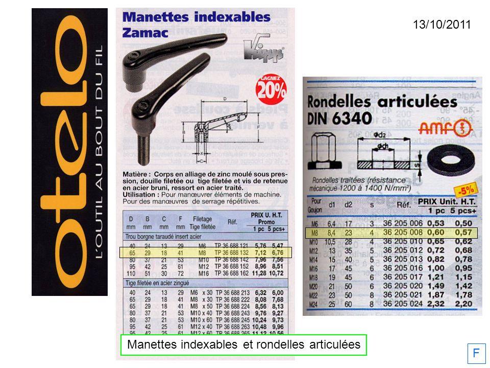 F 13/10/2011 Manettes indexables et rondelles articulées