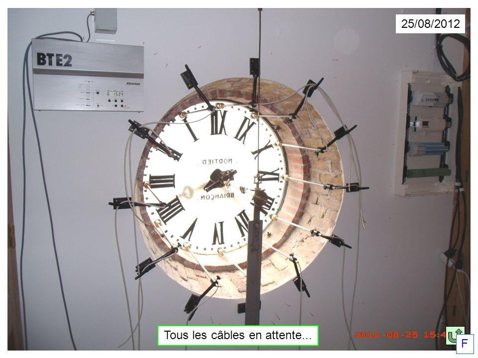 25/08/2012 Tous les câbles en attente... F