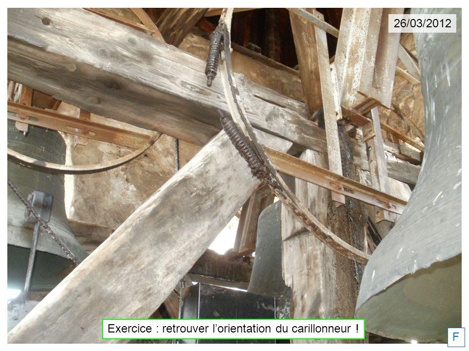 Exercice : retrouver lorientation du carillonneur ! 26/03/2012 F