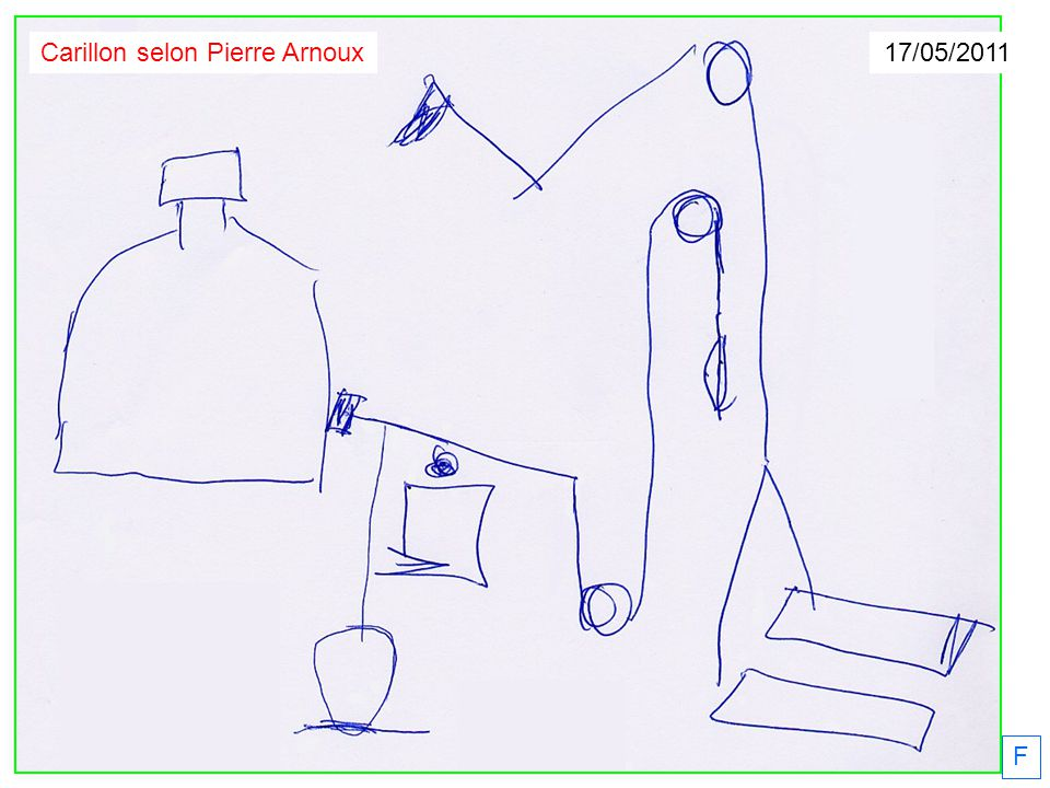 F 17/05/2011Carillon selon Pierre Arnoux