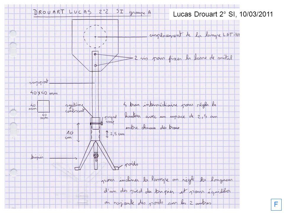 Lucas Drouart 2° SI, 10/03/2011 F