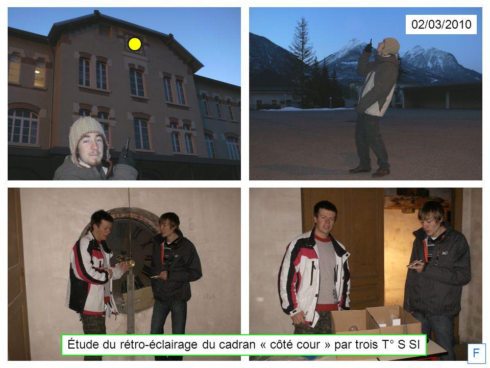 F Étude du rétro-éclairage du cadran « côté cour » par trois T° S SI 02/03/2010