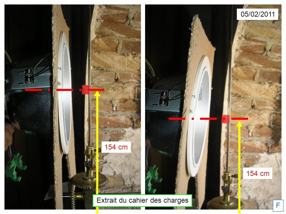 05/02/2011 F 154 cm Extrait du cahier des charges