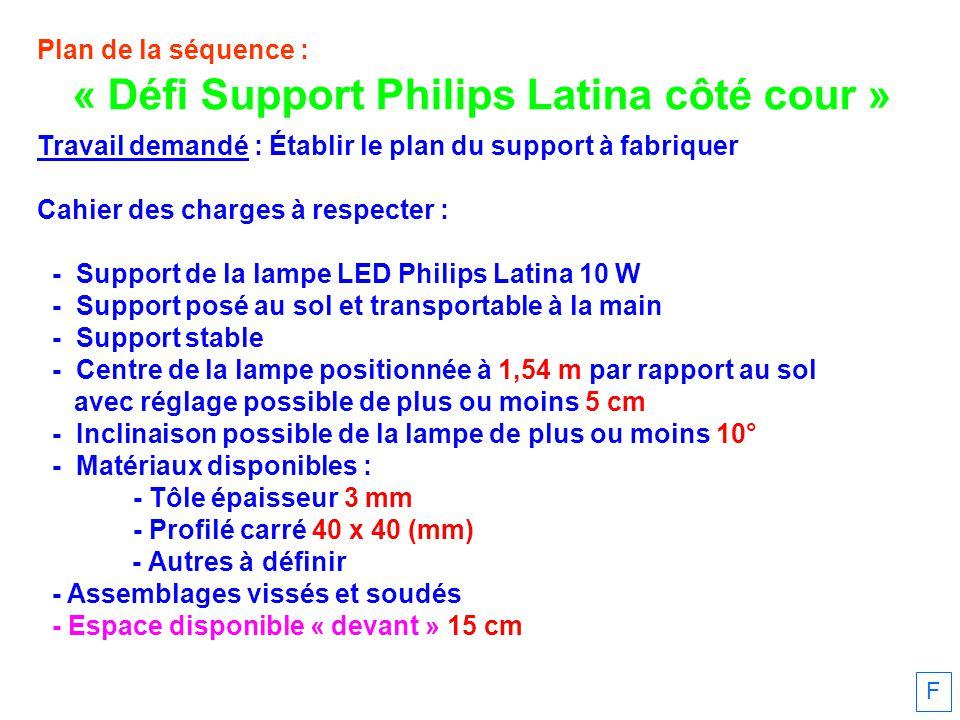 Plan de la séquence : Travail demandé : Établir le plan du support à fabriquer Cahier des charges à respecter : - Support de la lampe LED Philips Lati