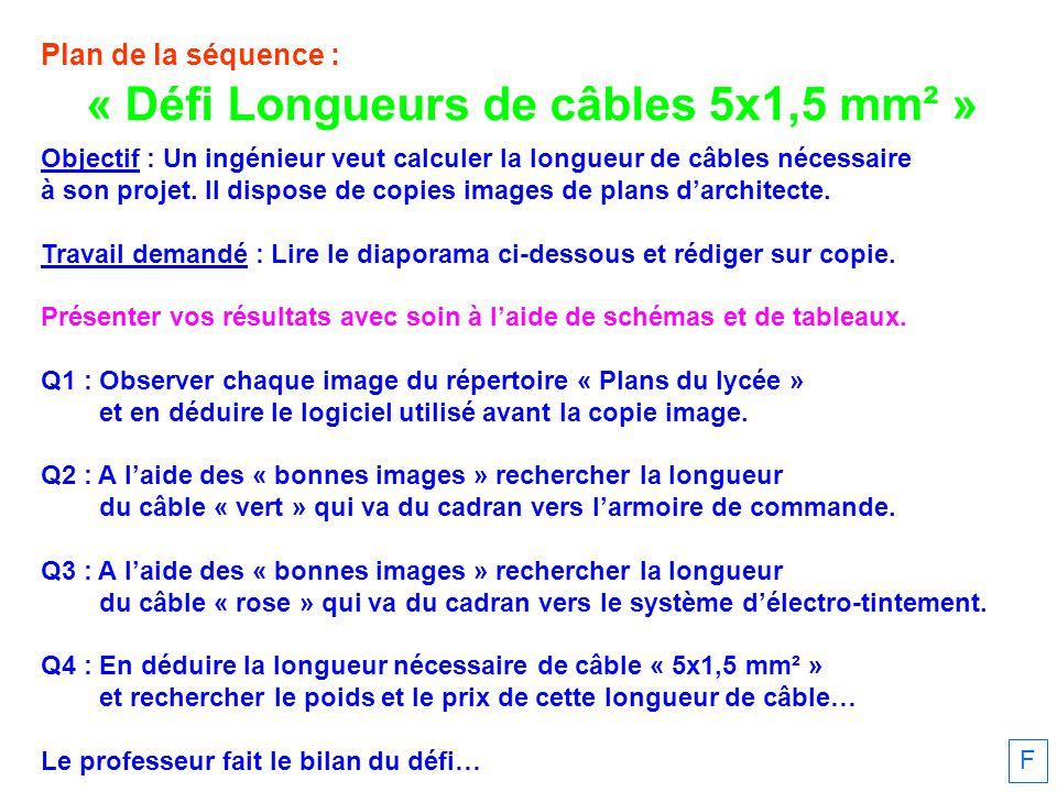 Plan de la séquence : Objectif : Un ingénieur veut calculer la longueur de câbles nécessaire à son projet. Il dispose de copies images de plans darchi