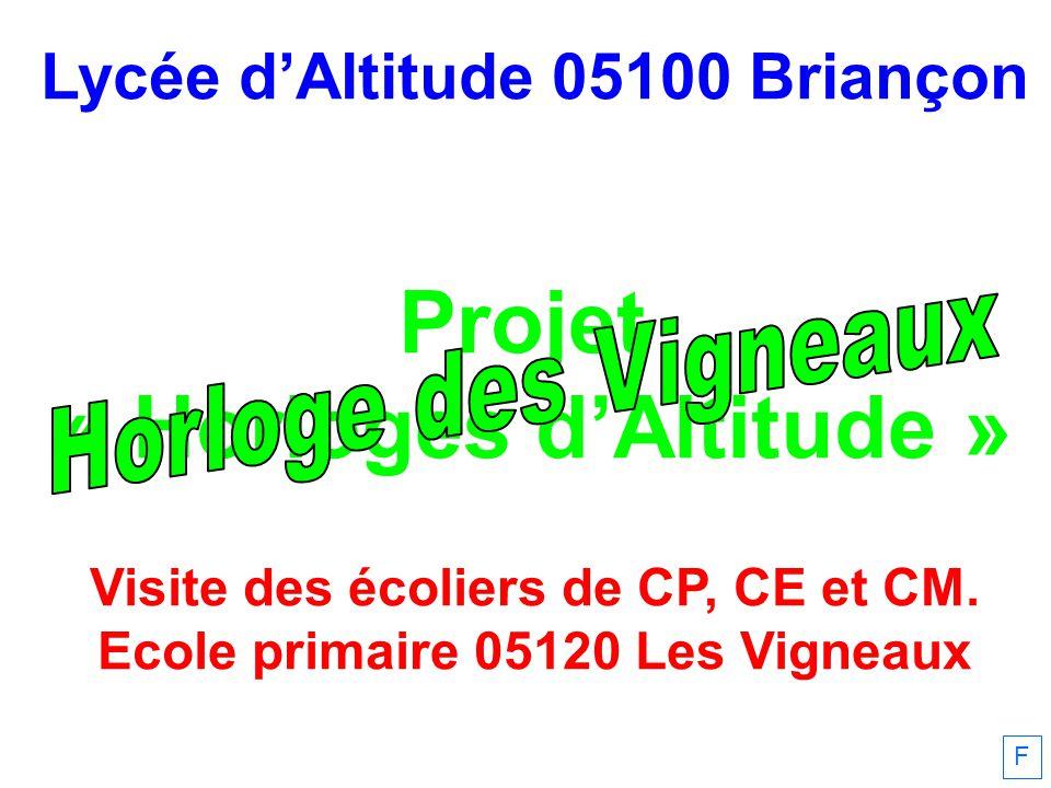 Lycée dAltitude 05100 Briançon Projet « Horloges dAltitude » Visite des écoliers de CP, CE et CM.