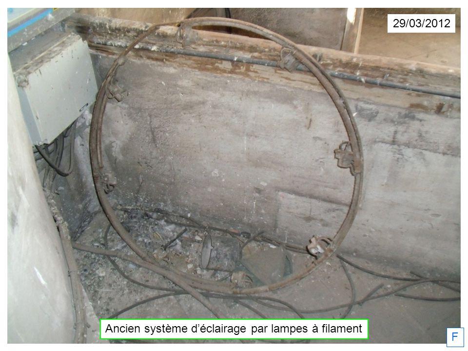 29/03/2012 F Ancien système déclairage par lampes à filament