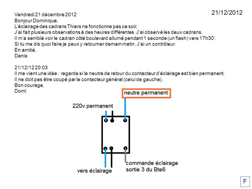 Vendredi 21 décembre 2012 Bonjour Dominique, Léclairage des cadrans Thiers ne fonctionne pas ce soir. Jai fait plusieurs observations à des heures dif