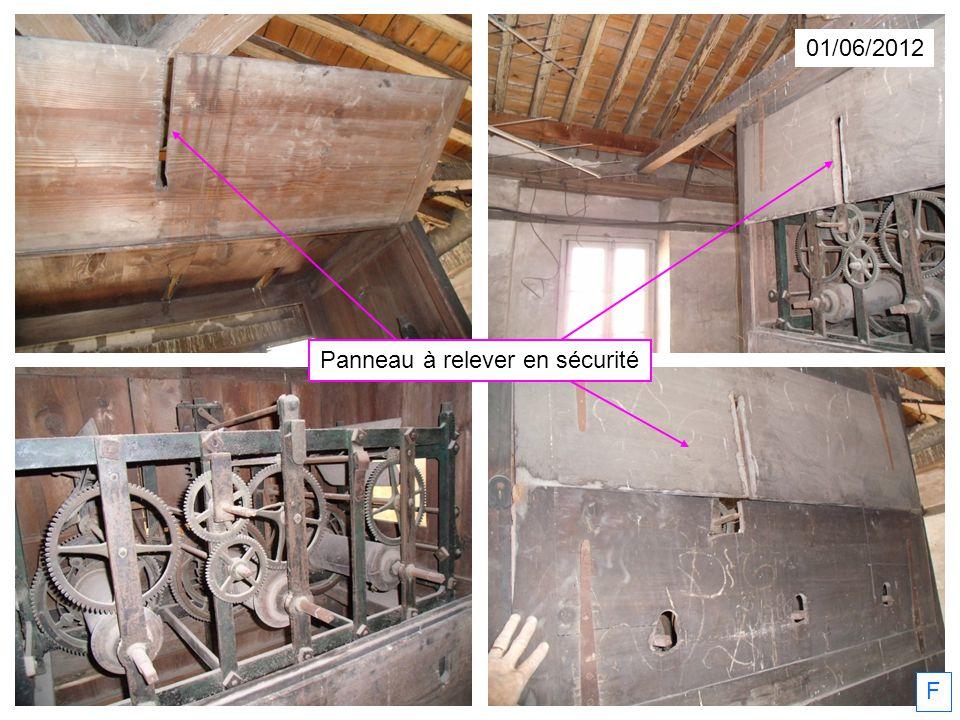 01/06/2012 F Panneau à relever en sécurité