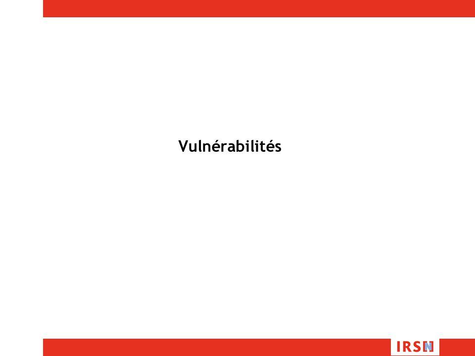 Vulnérabilités
