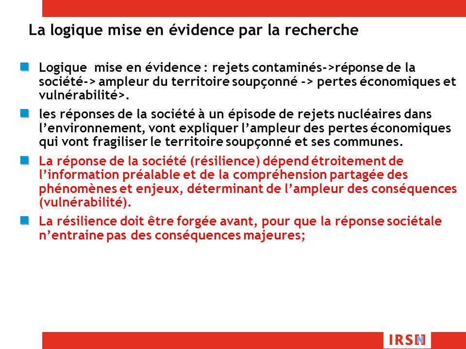 La logique mise en évidence par la recherche Logique mise en évidence : rejets contaminés->réponse de la société-> ampleur du territoire soupçonné -> pertes économiques et vulnérabilité>.
