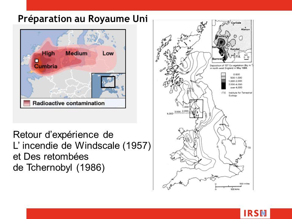 Préparation au Royaume Uni Retour dexpérience de L incendie de Windscale (1957) et Des retombées de Tchernobyl (1986)