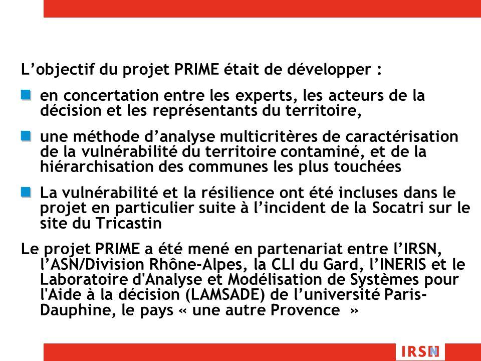 Lobjectif du projet PRIME était de développer : en concertation entre les experts, les acteurs de la décision et les représentants du territoire, une méthode danalyse multicritères de caractérisation de la vulnérabilité du territoire contaminé, et de la hiérarchisation des communes les plus touchées La vulnérabilité et la résilience ont été incluses dans le projet en particulier suite à lincident de la Socatri sur le site du Tricastin Le projet PRIME a été mené en partenariat entre lIRSN, lASN/Division Rhône-Alpes, la CLI du Gard, lINERIS et le Laboratoire d Analyse et Modélisation de Systèmes pour l Aide à la décision (LAMSADE) de luniversité Paris- Dauphine, le pays « une autre Provence »