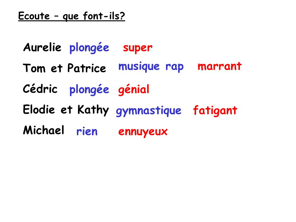 Perfect Tense To form the perfect tense, use the present tense of the verb avoir then add the past participle.