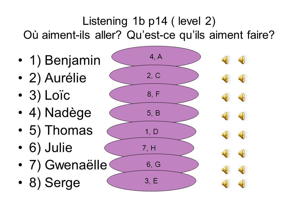 Listening 1b p14 ( level 2) Où aiment-ils aller? Quest-ce quils aiment faire? 1) Benjamin 2) Aurélie 3) Loïc 4) Nadège 5) Thomas 6) Julie 7) Gwenaëlle