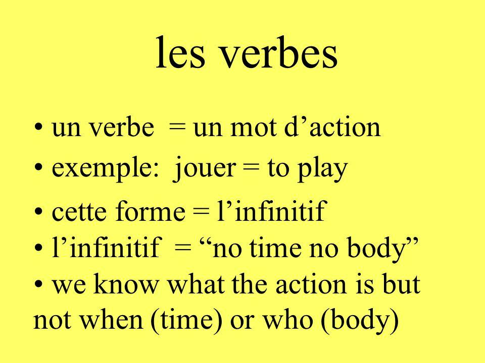 les verbes difficiles 1.