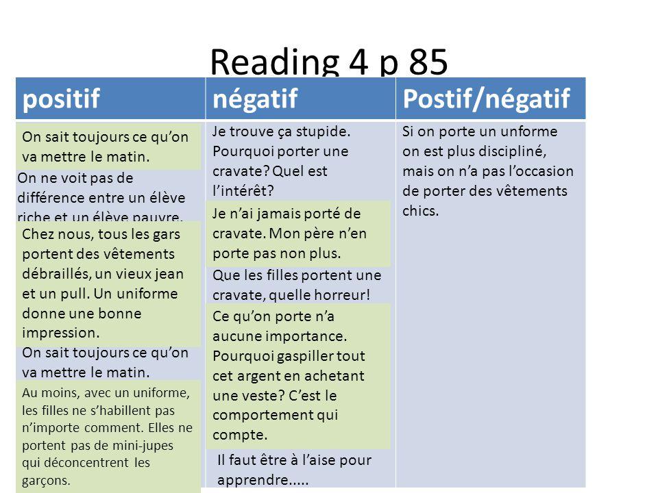 Reading 4 p 85 positifnégatifPostif/négatif On sait toujours ce quon va mettre le matin.