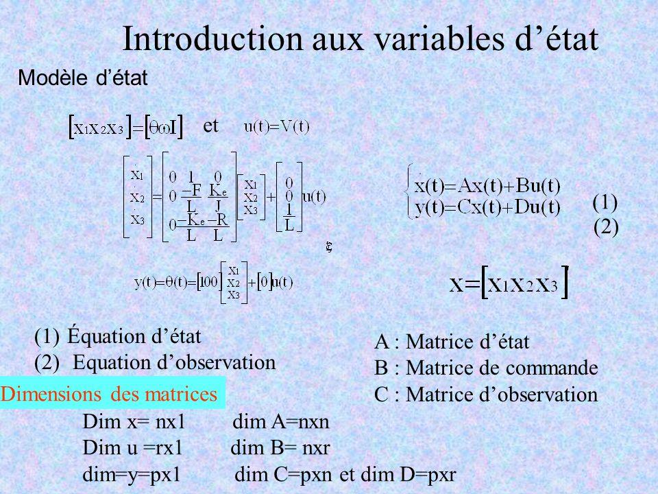 Modèle détat et (1) (2) (1)Équation détat (2) Equation dobservation A : Matrice détat B : Matrice de commande C : Matrice dobservation Dim x= nx1 dim