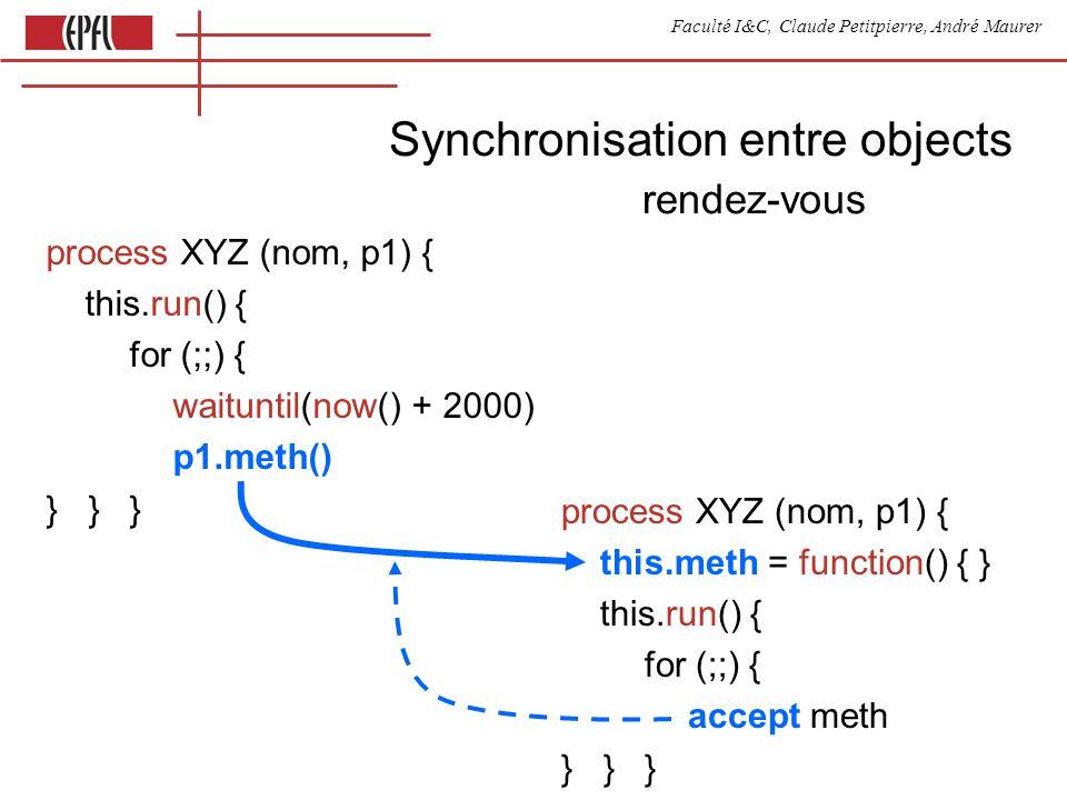 Faculté I&C, Claude Petitpierre, André Maurer Synchronisation entre objects rendez-vous process XYZ (nom, p1) { this.run() { for (;;) { waituntil(now(