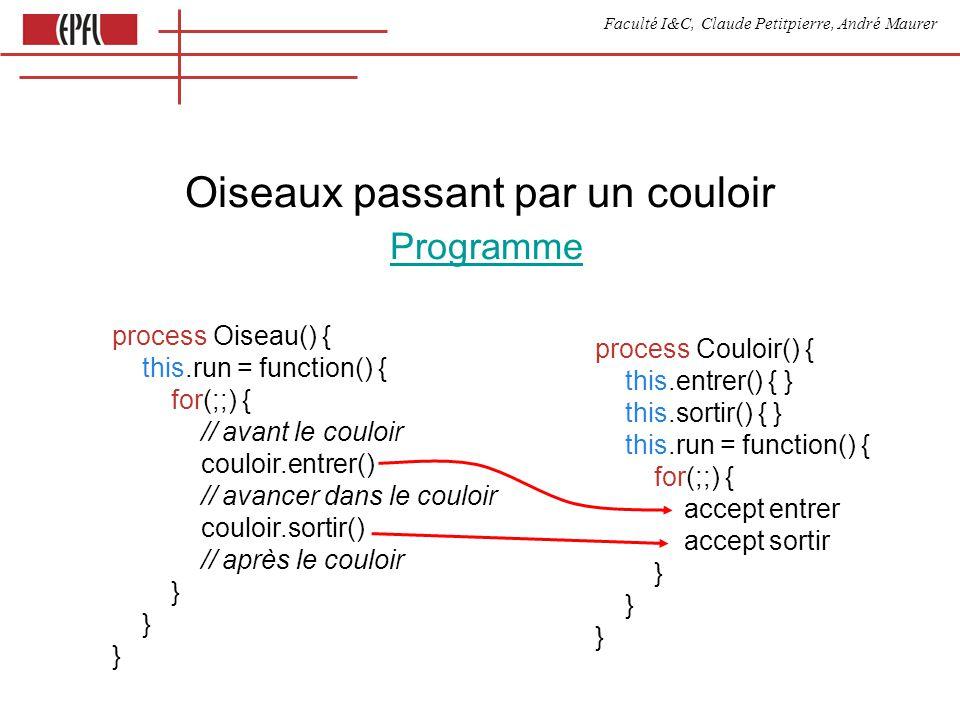 Faculté I&C, Claude Petitpierre, André Maurer Oiseaux passant par un couloir Programme Programme process Oiseau() { this.run = function() { for(;;) {