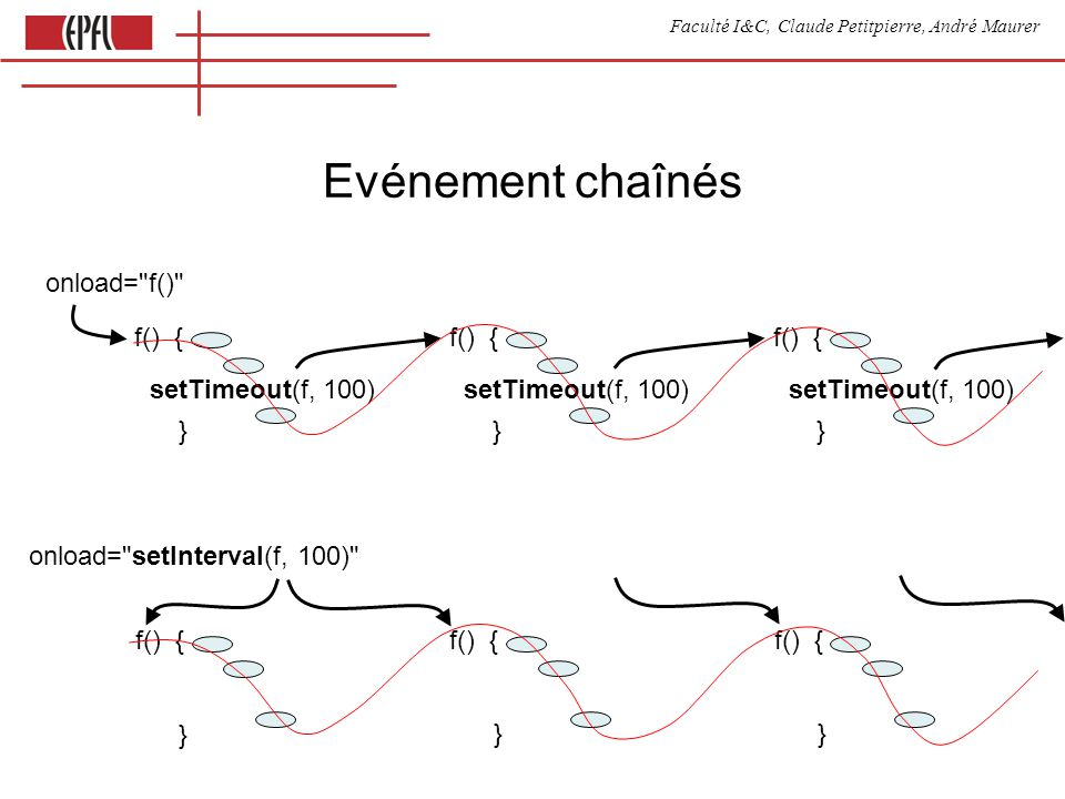 Faculté I&C, Claude Petitpierre, André Maurer Découpage par le compilateur this.run = function() { for(;;) { switch(_state) { case 10000: if (x>0) { if (!(x>0)) {_state=10002;break} _state = 10001 waituntil(now()+10) setTimeout(that.run, 10) return case 10001: x = 10 } case 10002: x=0 x = 0 break } } }} compilation