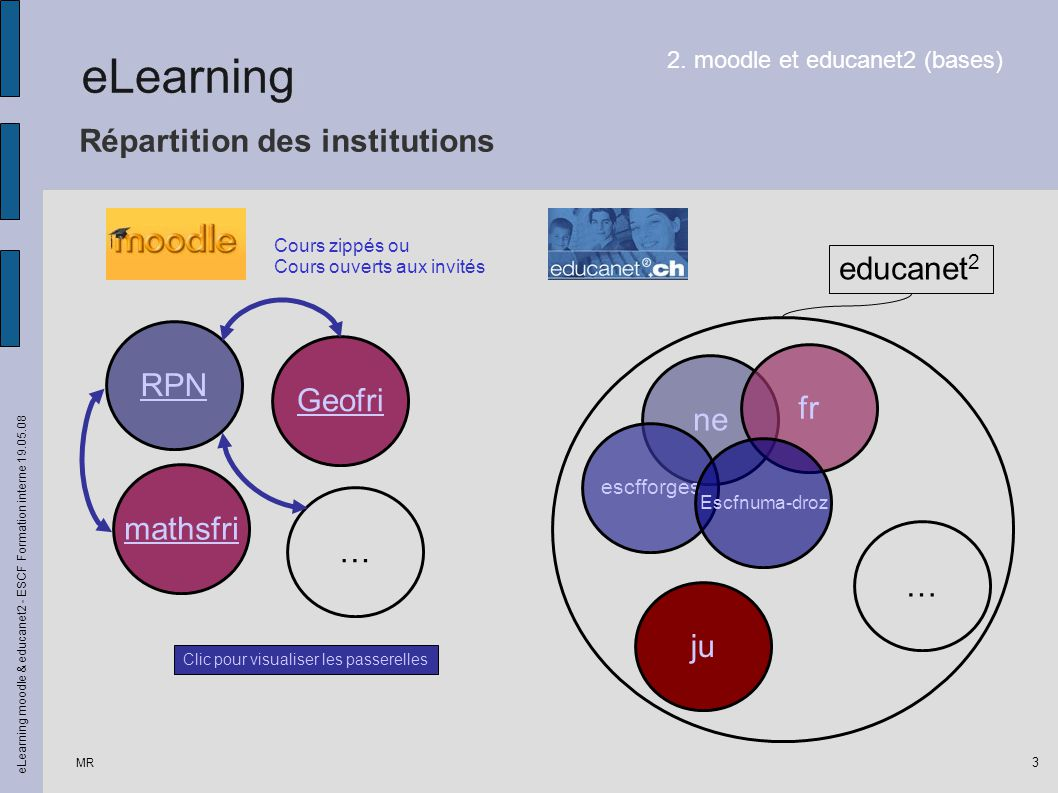 MR eLearning moodle & educanet2 - ESCF Formation interne 19.05.08 3 Répartition des institutions 2. moodle et educanet2 (bases) ne fr ju escfforges …