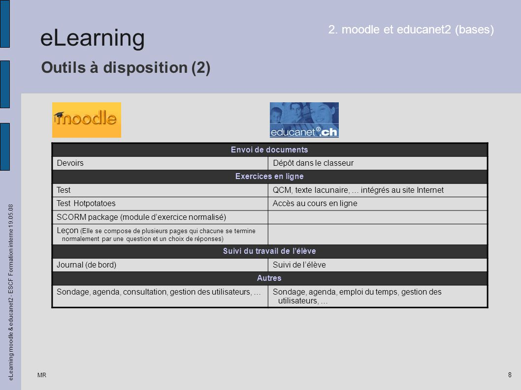 MR eLearning moodle & educanet2 - ESCF Formation interne 19.05.08 8 Outils à disposition (2) 2. moodle et educanet2 (bases) Envoi de documents Devoirs