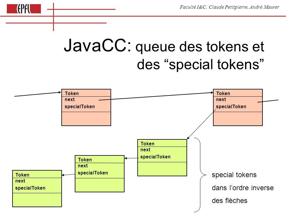 Faculté I&C, Claude Petitpierre, André Maurer JavaCC: queue des tokens et des special tokens Token next specialToken Token next specialToken Token nex