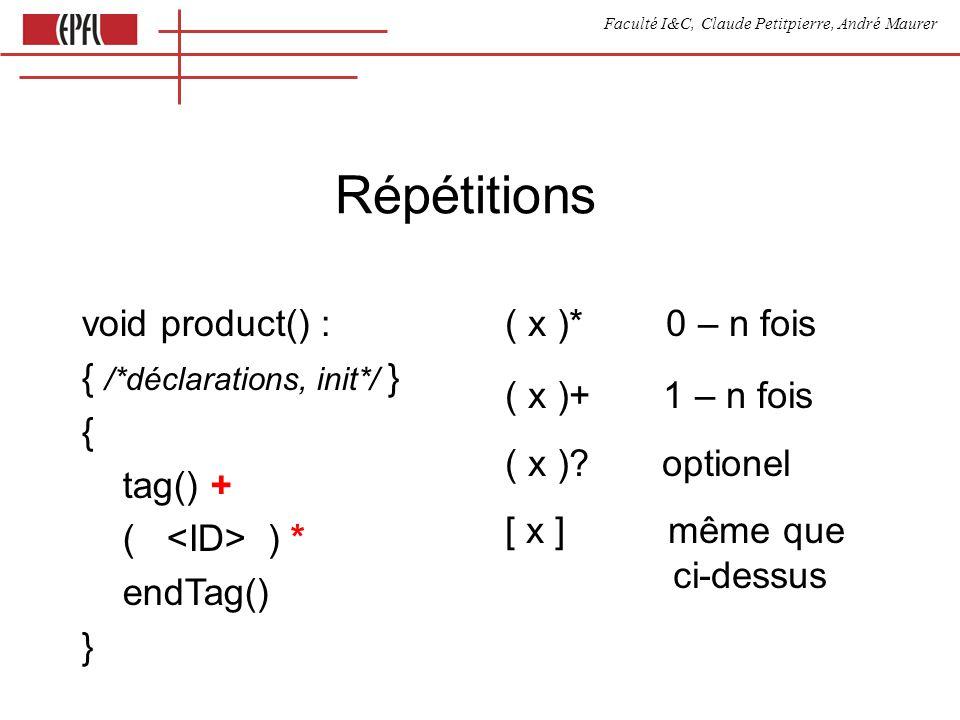 Faculté I&C, Claude Petitpierre, André Maurer Répétitions void product() : { /*déclarations, init*/ } { tag() + ( ) * endTag() } ( x )* 0 – n fois ( x