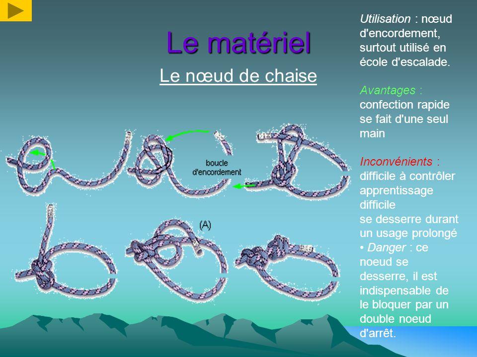 Le matériel Les nœuds de jonction Nœud de pêcheur double Idéal pour confectionner un anneau de corde ou de cordelette. Avantages : pas de risque de gl
