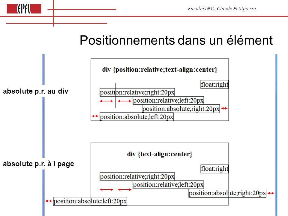 Faculté I&C, Claude Petitpierre Positionnements dans un élément absolute p.r.