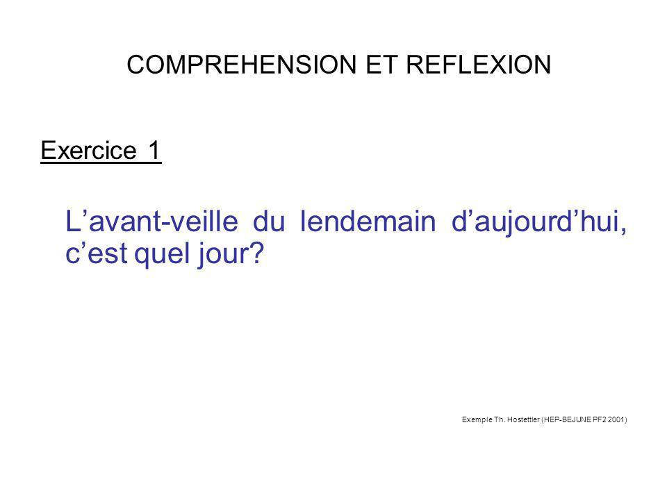 COMPREHENSION ET REFLEXION Exercice 1 Lavant-veille du lendemain daujourdhui, cest quel jour.