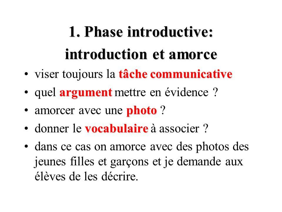 1. Phase introductive: introduction et amorce tâche communicativeviser toujours la tâche communicative argumentquel argument mettre en évidence ? phot
