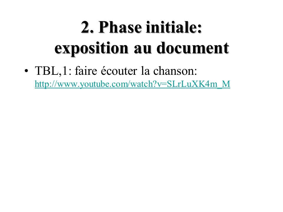 2. Phase initiale: exposition au document TBL,1: faire écouter la chanson: http://www.youtube.com/watch?v=SLrLuXK4m_M http://www.youtube.com/watch?v=S