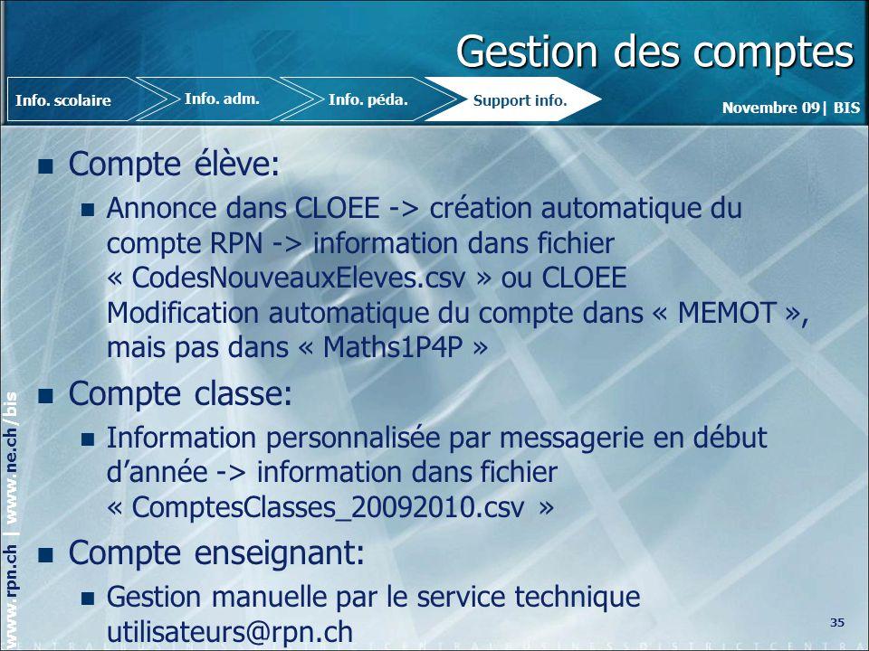 Novembre 09| BIS www.rpn.ch | www.ne.ch/bis Gestion des comptes Compte élève: Annonce dans CLOEE -> création automatique du compte RPN -> information dans fichier « CodesNouveauxEleves.csv » ou CLOEE Modification automatique du compte dans « MEMOT », mais pas dans « Maths1P4P » Compte classe: Information personnalisée par messagerie en début dannée -> information dans fichier « ComptesClasses_20092010.csv » Compte enseignant: Gestion manuelle par le service technique utilisateurs@rpn.ch 35 Info.