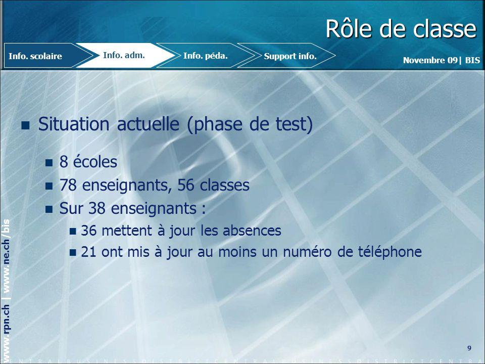 Novembre 09| BIS www.rpn.ch | www.ne.ch/bis Rôle de classe Situation actuelle (phase de test) 8 écoles 78 enseignants, 56 classes Sur 38 enseignants : 36 mettent à jour les absences 21 ont mis à jour au moins un numéro de téléphone 9 Info.