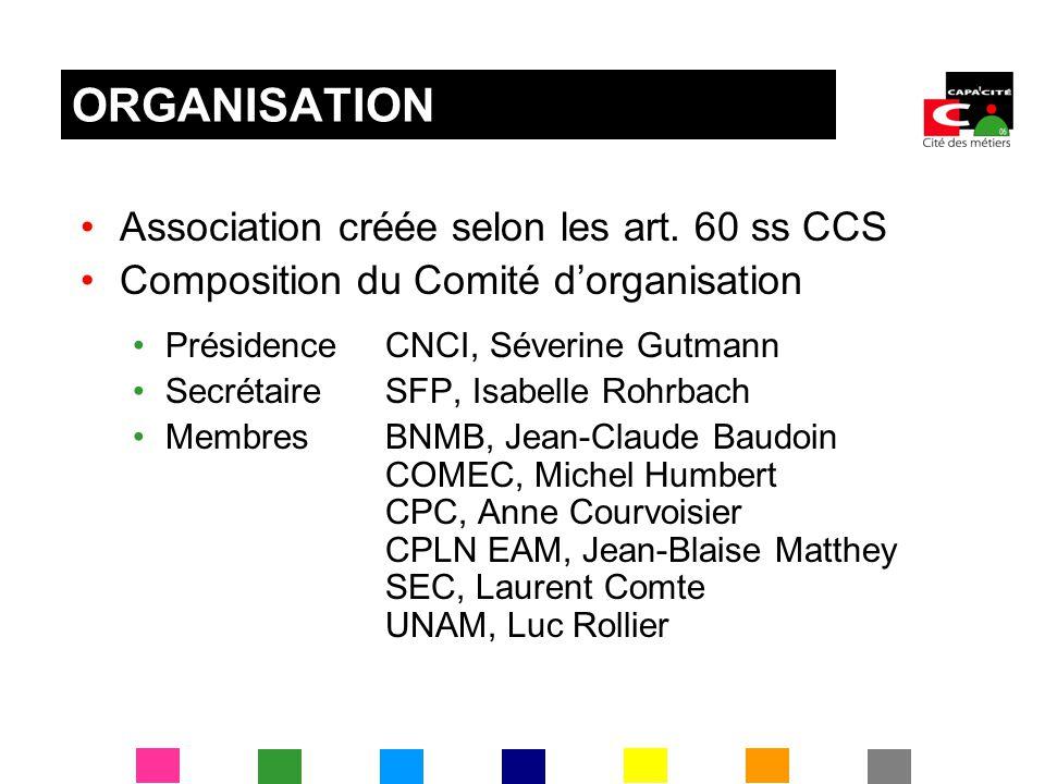 ORGANISATION Association créée selon les art. 60 ss CCS Composition du Comité dorganisation Présidence CNCI, Séverine Gutmann Secrétaire SFP, Isabelle