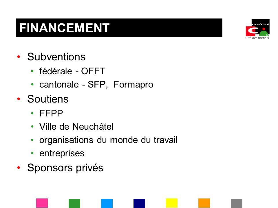 Subventions fédérale - OFFT cantonale - SFP, Formapro Soutiens FFPP Ville de Neuchâtel organisations du monde du travail entreprises Sponsors privés FINANCEMENT