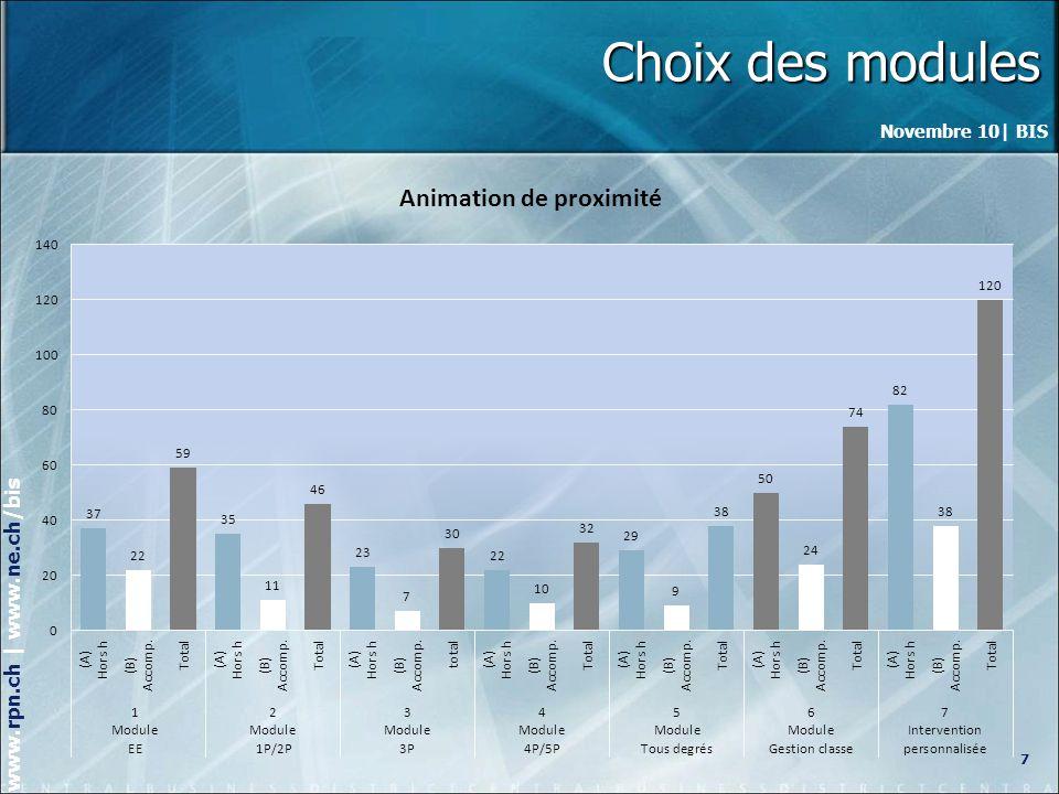 Novembre 10| BIS www.rpn.ch | www.ne.ch/bis Enquête 8
