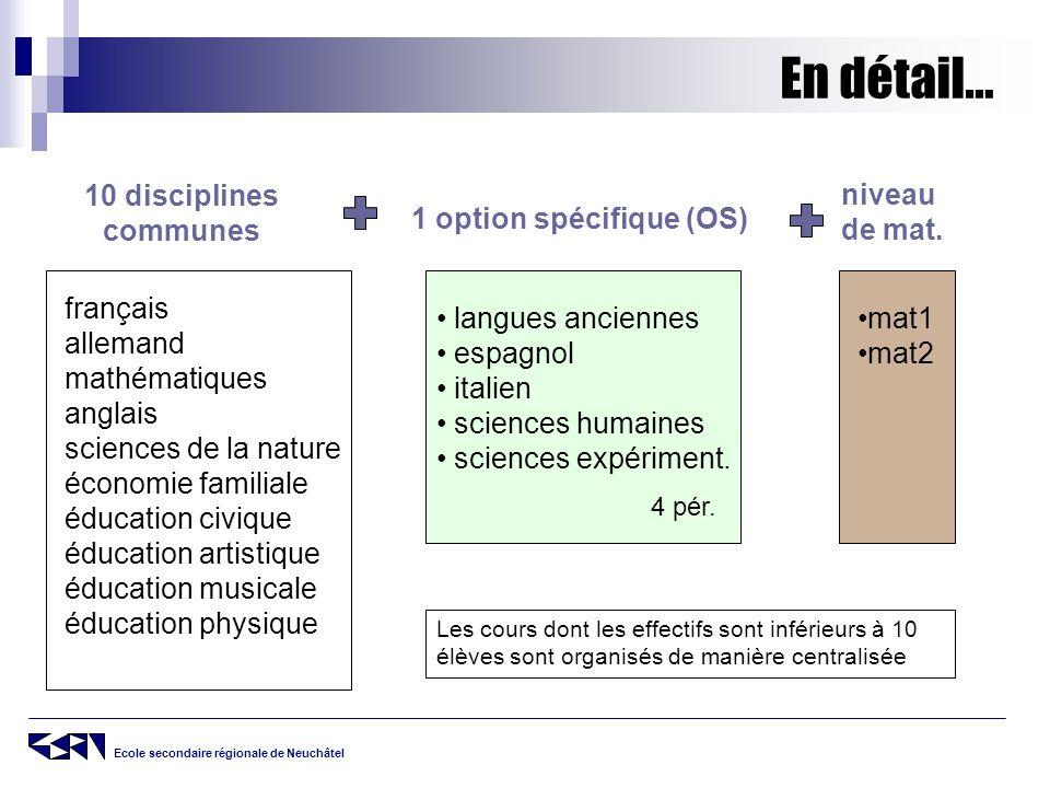 Ecole secondaire régionale de Neuchâtel En détail… 10 disciplines communes français allemand mathématiques anglais sciences de la nature économie fami