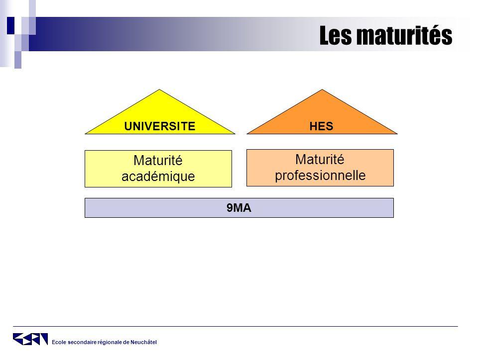 Ecole secondaire régionale de Neuchâtel Les maturités UNIVERSITEHES Maturité académique Maturité professionnelle 9MA